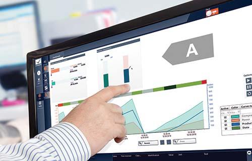 Anwendungsvorlage Linienmanagement: Die Leistungskennzahlen des Füllers im Überblick
