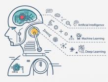 Dena-Analyse untersucht Rahmenbedingungen von künstlicher Intelligenz (KI) weltweit